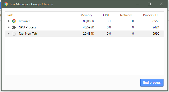 Opera memory usage is greater than Chrome  | Opera forums