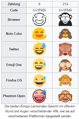 Different representation of Emojis.png