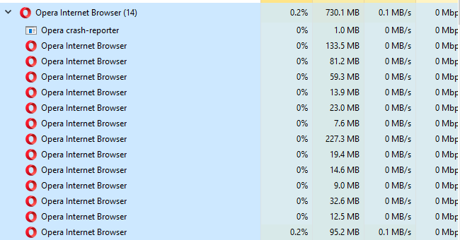 Different number of processes on windows task manager and