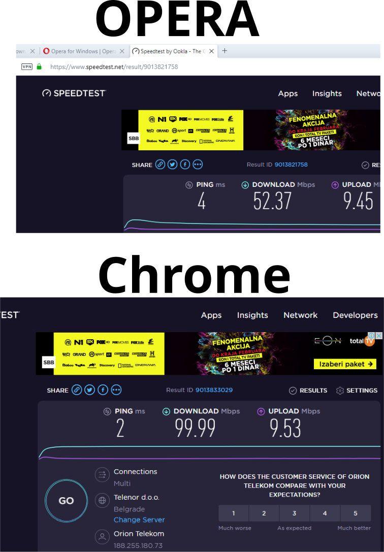 Opera Vpn Install Profile Not Working